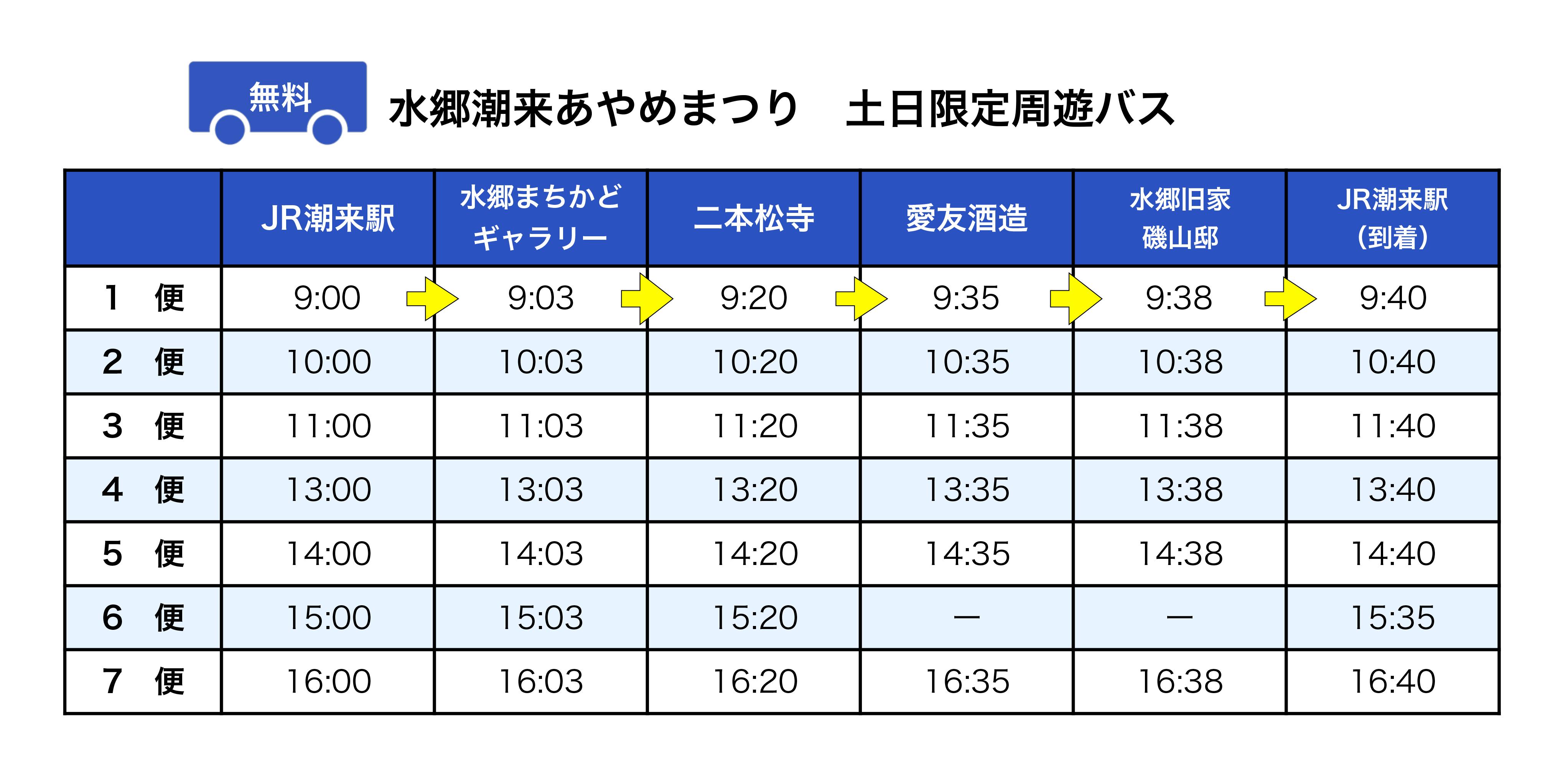 バスの時間表